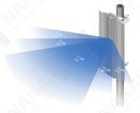 Изображение Антенна Ubiquiti AirMax Sector Titanium 2G